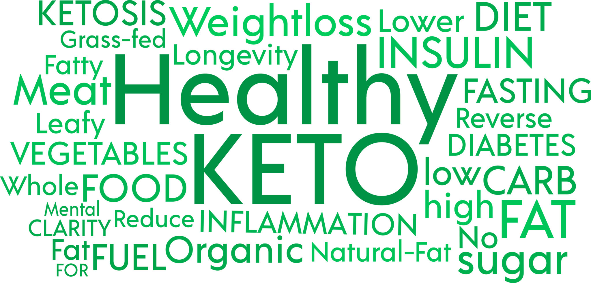 Ketogenic Diets and Endurance Sports