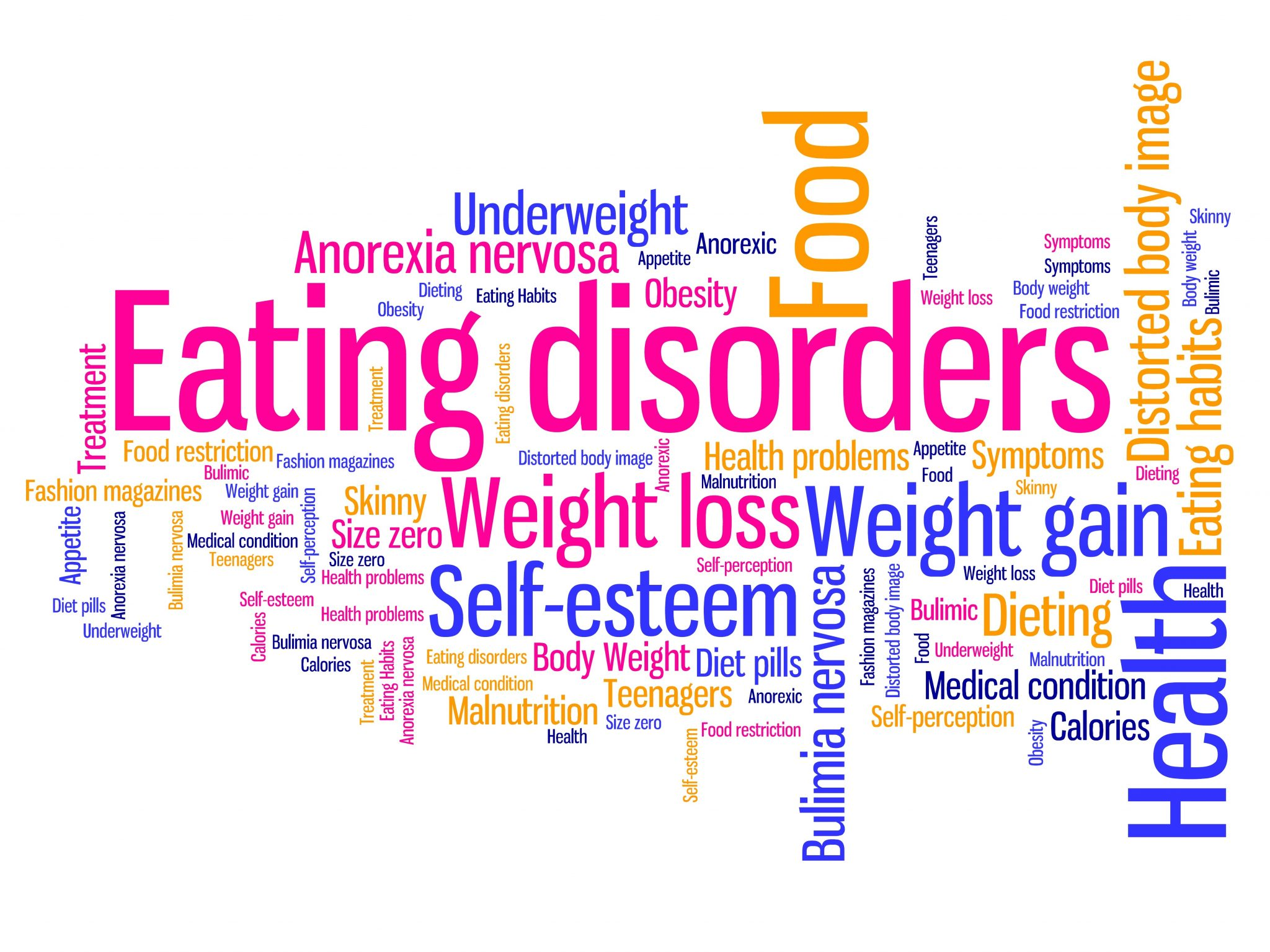 Eating Disorders – How to Recognise the Signs and What to Do.